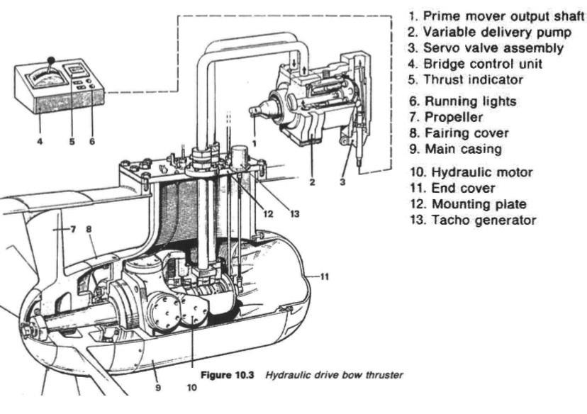 Marine Generator Wiring Diagram Car Generator Wiring
