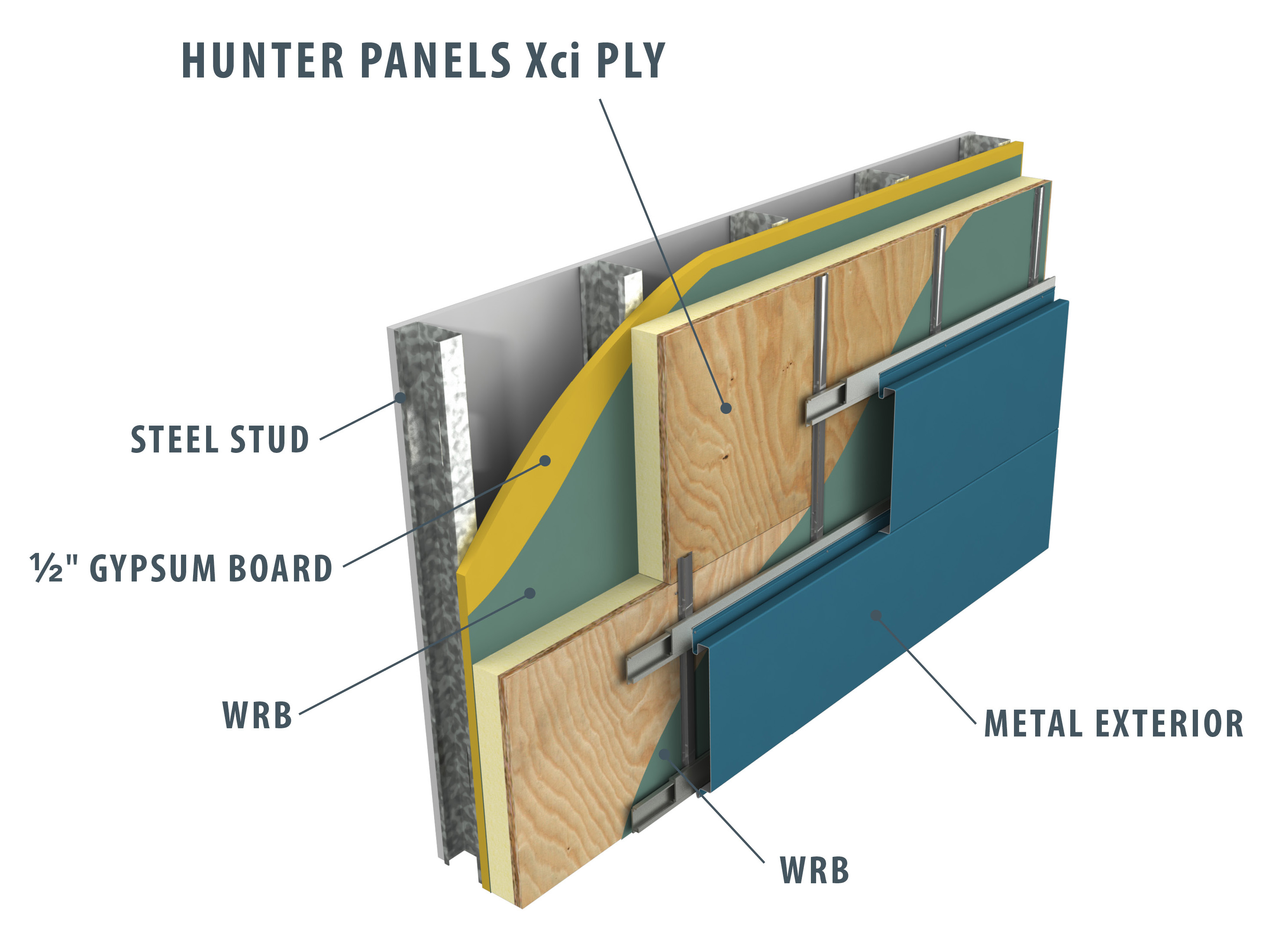 Hunter XCi Ply Polyiso Plywood Faced Wall Panel