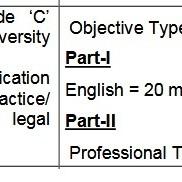 Assistant Director Legal FIA FPSC Syllabus
