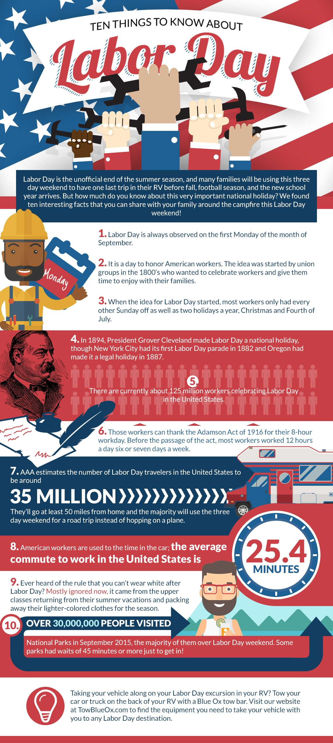 fun labor day facts