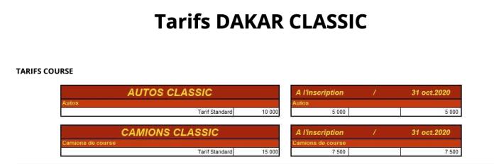 Dakar rallye 2021 Une catégorie Classic autos et camions avant 2 000