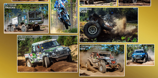 RBI Sport Rallye Breslau 2021 ; Les dates