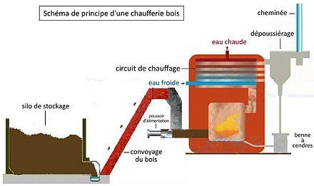 filtre eau charbon