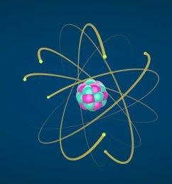 Read About Atoms \u0026 Molecules   Science for Grades 6-8 Printable [ 720 x 1280 Pixel ]