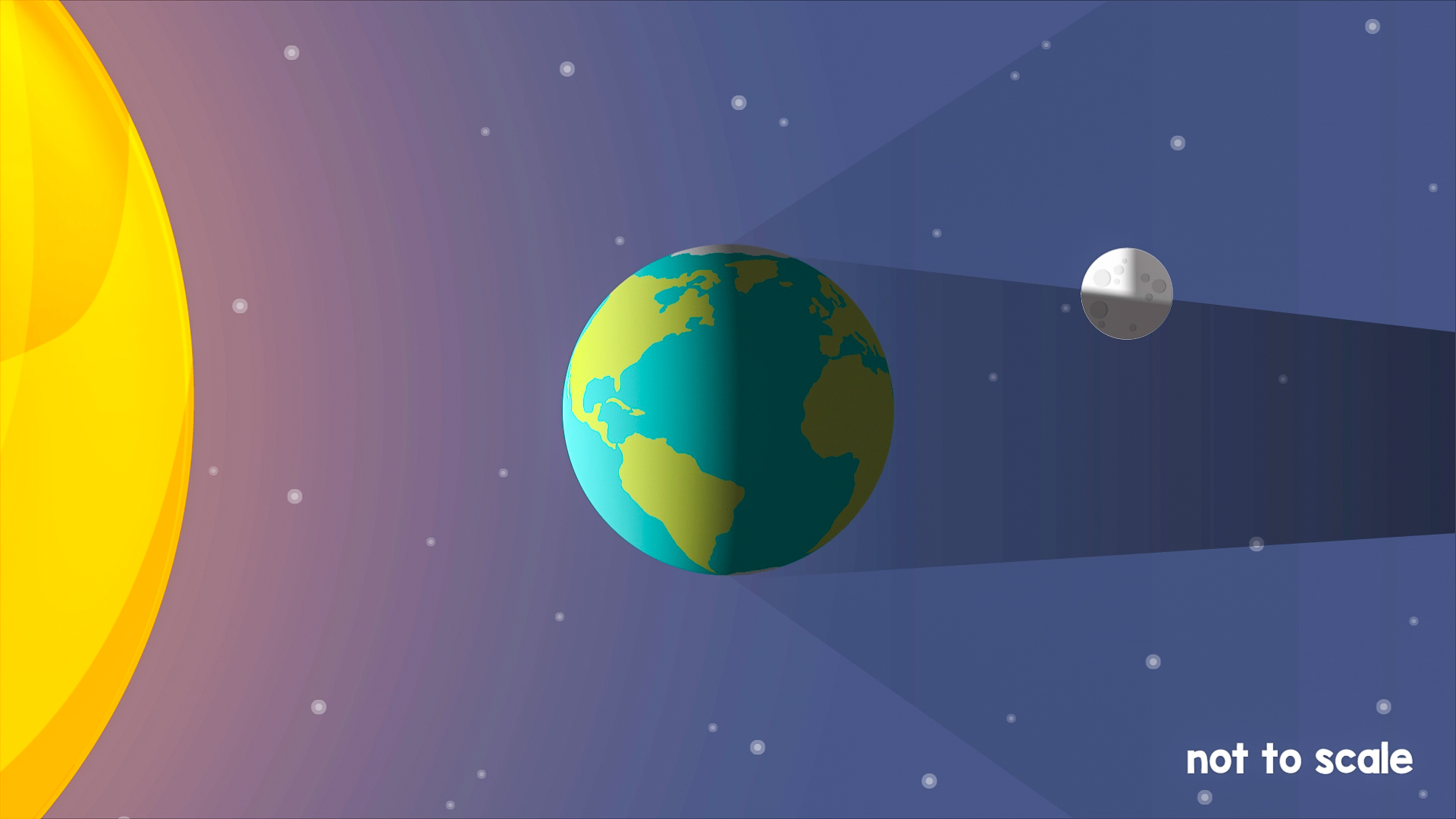 hight resolution of Read About Solar \u0026 Lunar Eclipses   Science for Grades 6-8 Printable