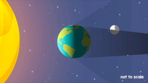 small resolution of Read About Solar \u0026 Lunar Eclipses   Science for Grades 6-8 Printable