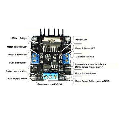 DFRduino Mega robotics kit for 4 motors