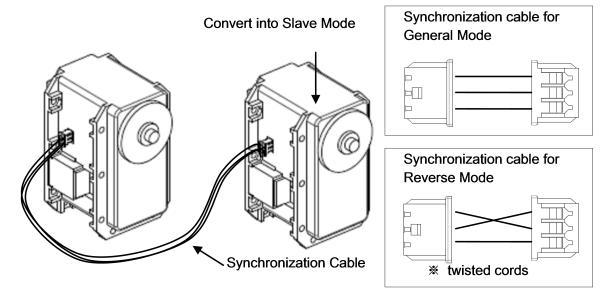Dynamixel MX-106T Actuator robotis