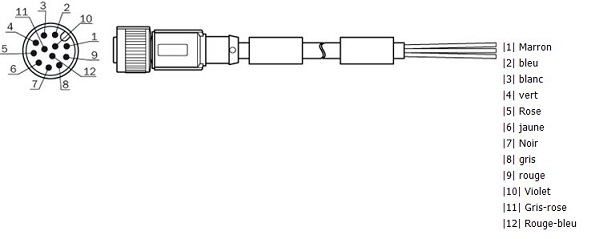 M12 Input/output cable with 12 pins for LMS511, 5m