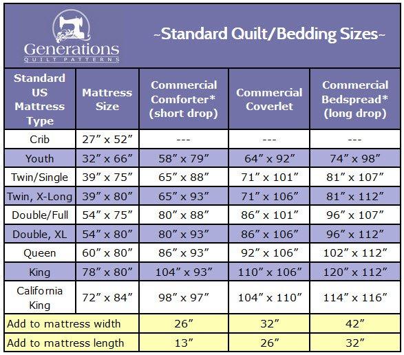 King Size Quilt Dimensions Cm