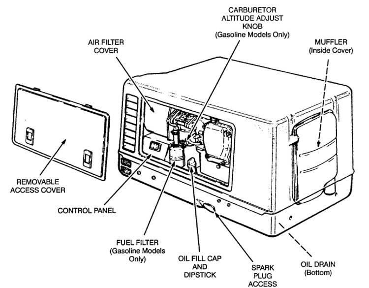 MicroLite Service Drawing