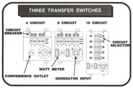 how to wire a generator transfer switch diagram wiring position rj45 jack an automatic and works 5 jpg 16446 bytes
