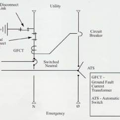 Asco 7000 Wiring Diagram Egyptian Pyramid Standard Features And - Series Service Entrance