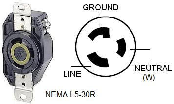 nema l14 30p plug wiring diagram 1997 f150 4wd generator connector l5-30