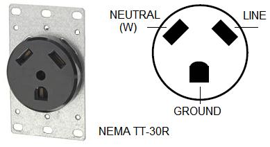 50 Amp Twist Lock Wiring Diagram Wiring Rv Connector Tt 30