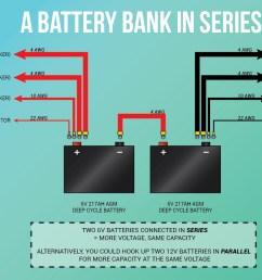 generic van life solar battery bank in series [ 1214 x 834 Pixel ]