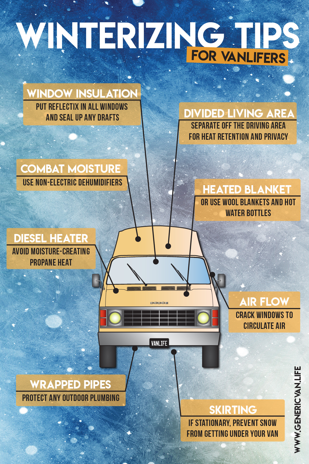 Generic Van Life - Winterization Tips for Van Life