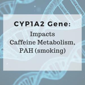 CYP2C19 - Metabolizing medications -