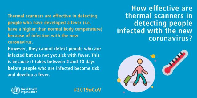 Fakta Dan Auta Tentang COVID-19 Dari WHO 11