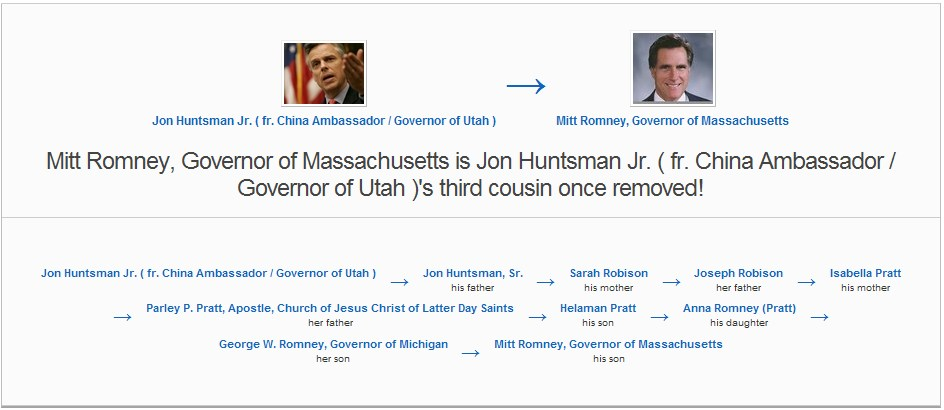 How All Presidents Are Related To King John Mitt-Romney-relationship-path-to-Jon-Huntsman