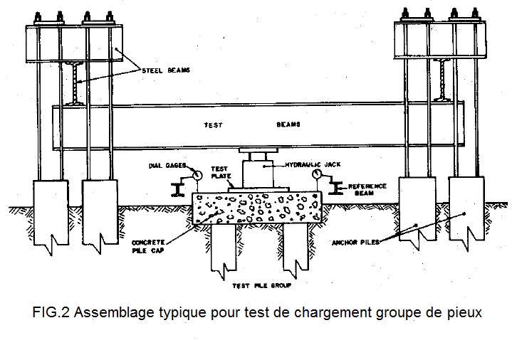 ASTM D1143 DOWNLOAD