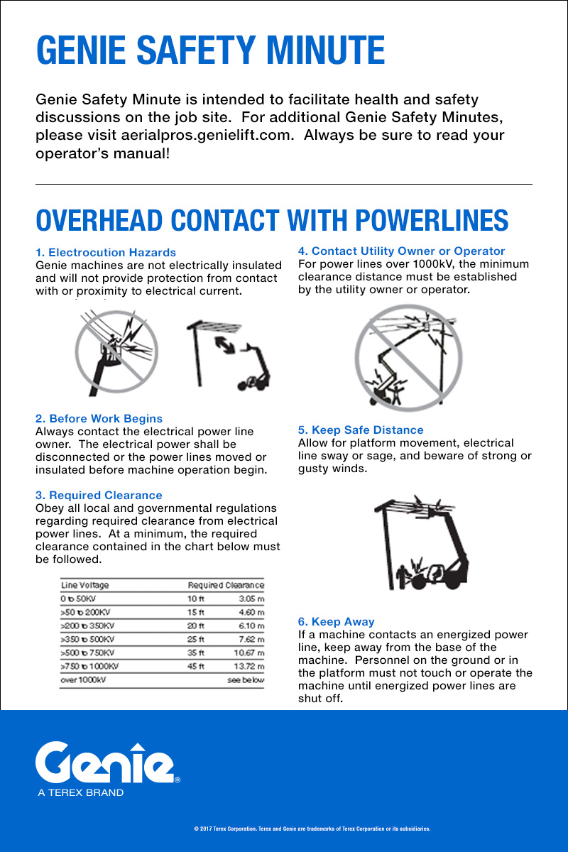 hight resolution of overhead contact with powerlines