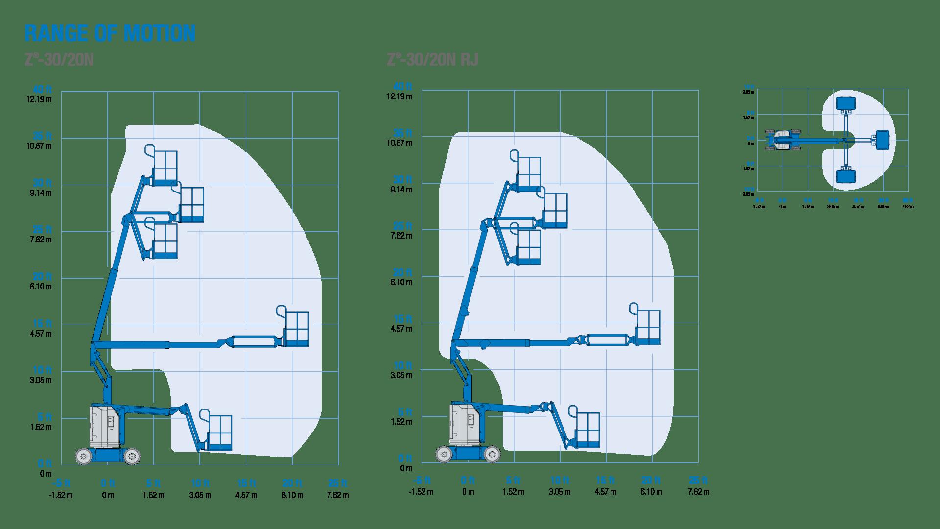 medium resolution of range of motion genie z 30 20 articulating boom lift
