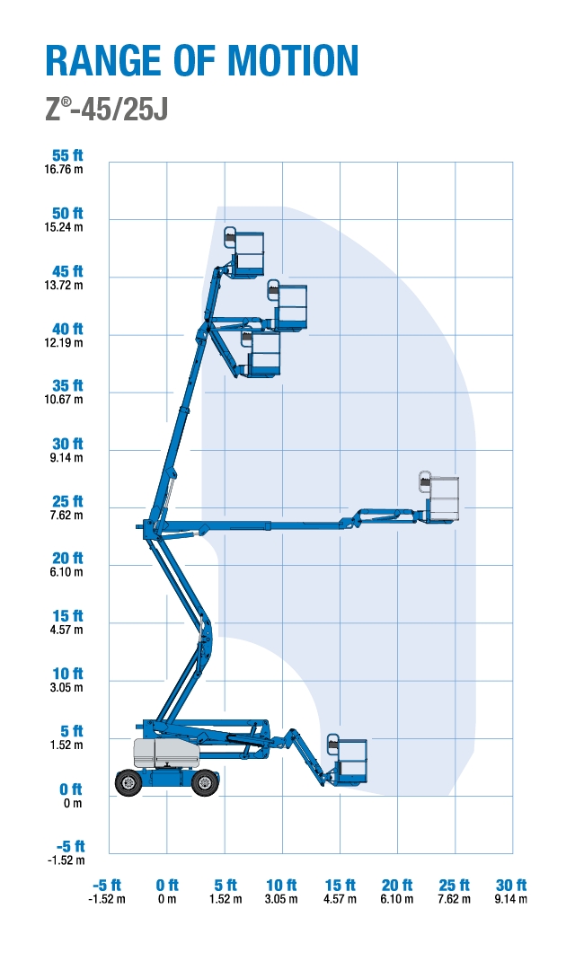 range of motion genie z 45 25 articulating boom lift [ 1920 x 1080 Pixel ]