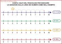 Disegni Da Colorare Prima Elementare Schede Didattiche
