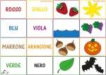 Associare oggetto e nome colore: Come insegnare i colori | Genitorialmente