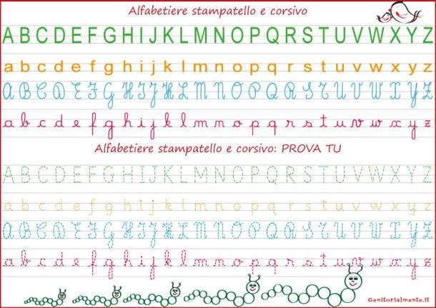 Alfabetiere stampatello e corsivo da stampare | Genitorialmente