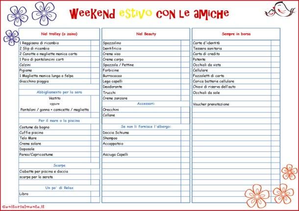 Lista valigia per un weekend con le amiche in estate | Genitorialmente
