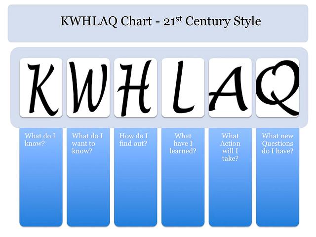 KWHLAQchart-640