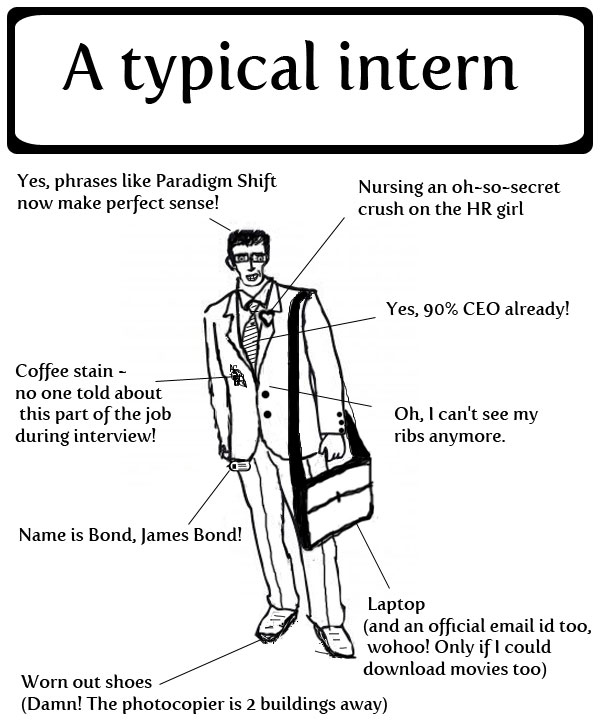 Dear Prospective Genius Graduate Intern….