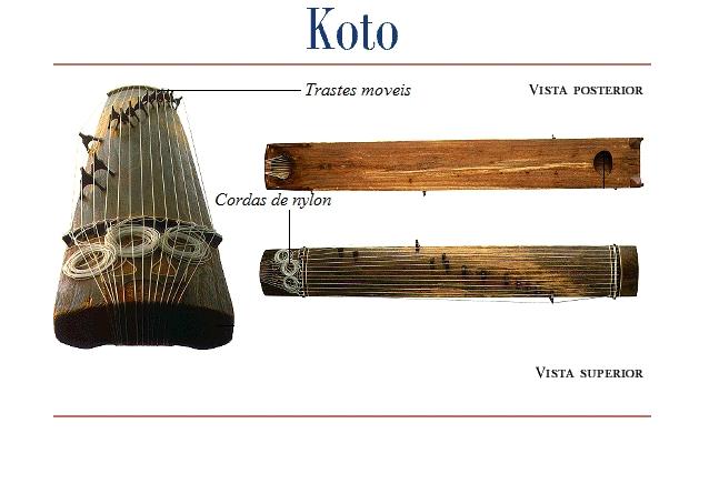 Gyabbo 06 - Koto