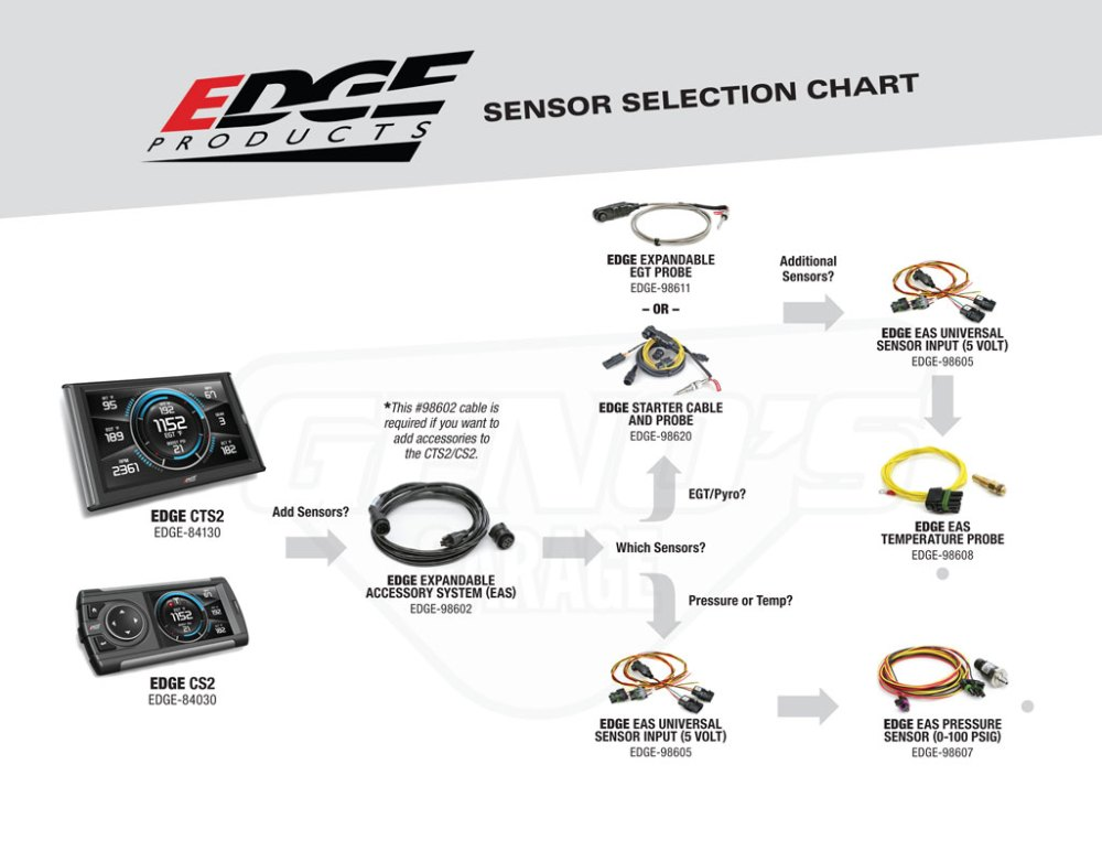medium resolution of view our sensor selection chart to decide opens jpg file