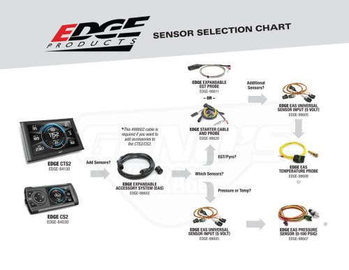 small resolution of view our sensor selection chart to decide opens jpg file