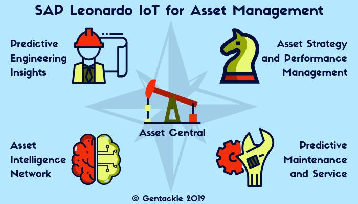 SAP Leonardo IoT for Asset Management