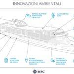 MSC Infografica innovazioni ambientali