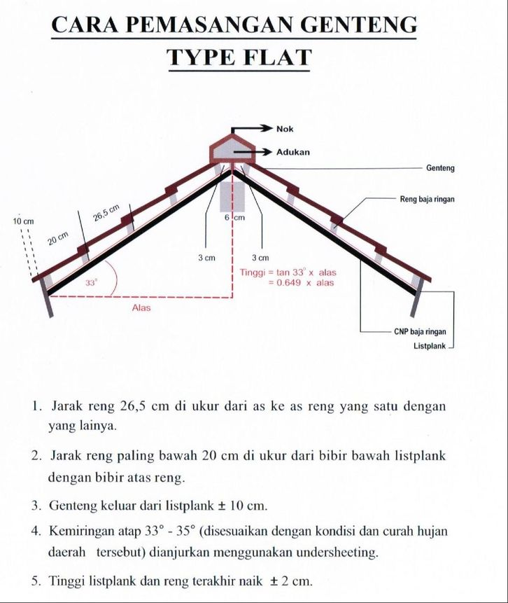jarak reng baja ringan atap multiroof ukuran soalan bq