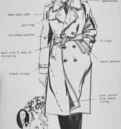 trench coat diagram [ 777 x 1158 Pixel ]