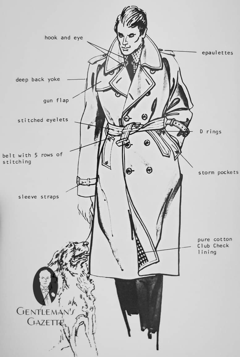 hight resolution of trench coat diagram