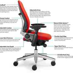 Revolving Chair Best Price Wedding Table And Rental Prices Office Guide & How To Buy A Desk + Top 10 Chairs — Gentleman's Gazette