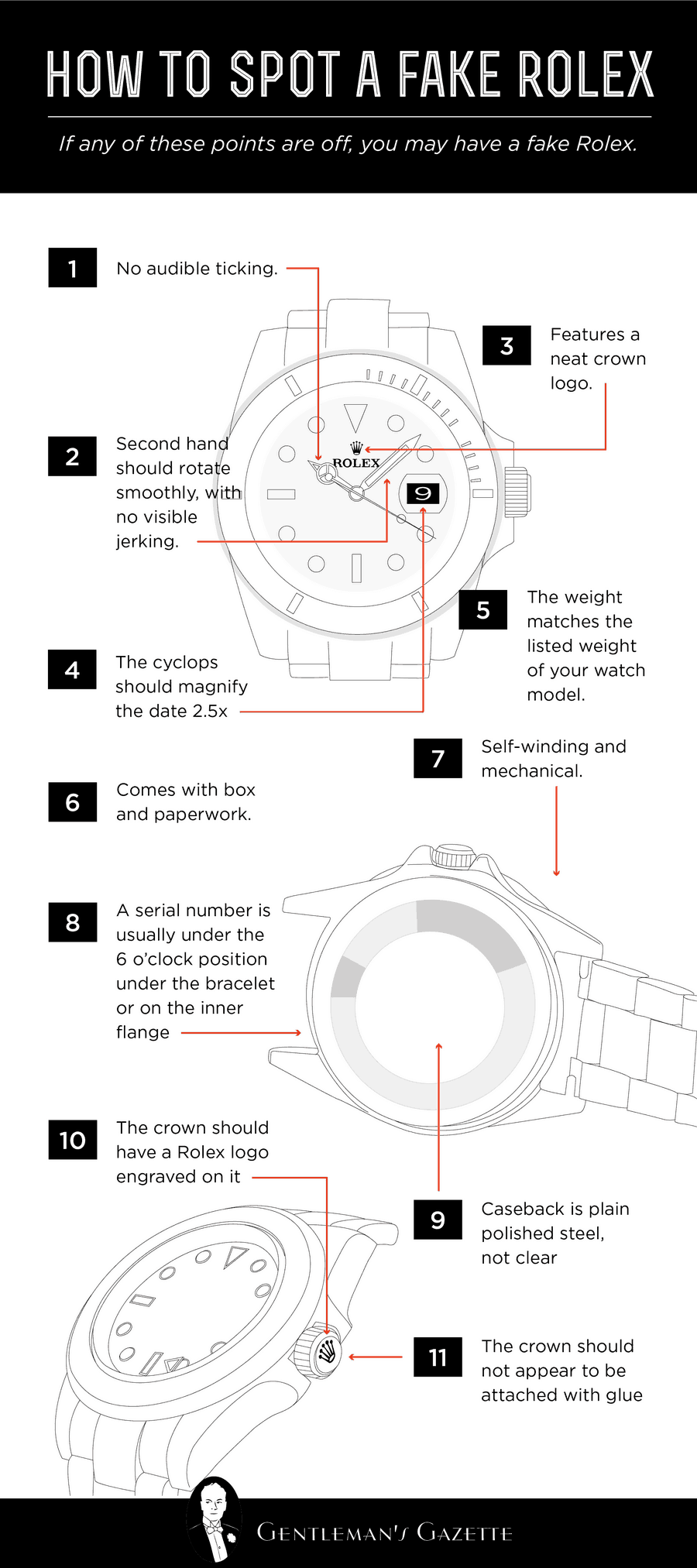How to Buy a Rolex & How to Spot a Fake — Gentleman's Gazette