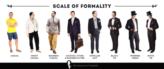 Dress Codes Formality Scale