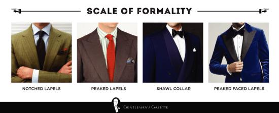 Jacket lapels formality scale