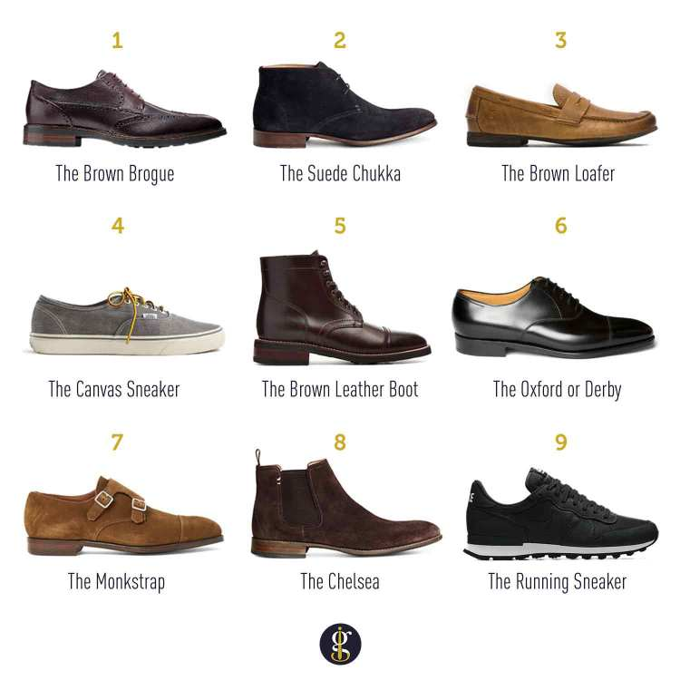 Men's Shoe Essentials | Gentleman Within