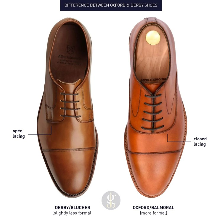 Difference Between Oxford And Derby Shoes | GENTLEMAN WITHIN
