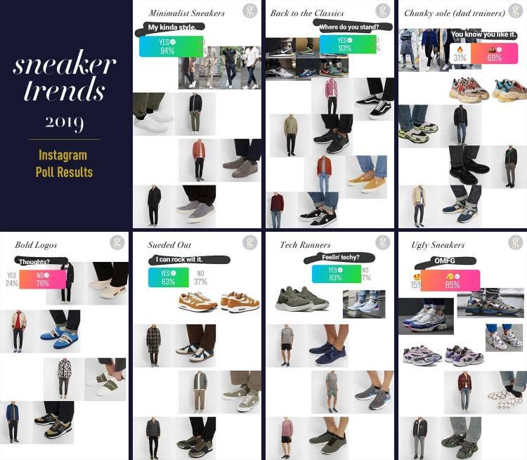 Sneaker Trends 2019 Instagram Poll Results