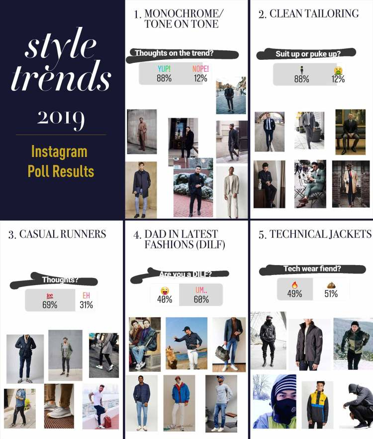 Men's Style Trends 2019 Instagram Poll Results